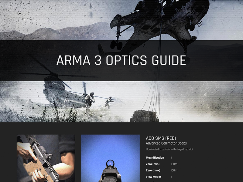 Arma 3 Optics