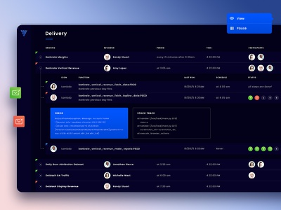 Vizanda Dashboard web ux users ui options list design dashboard dark colorful blue