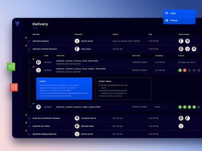 Vizanda Dashboard web ux users ui options list design dashboard dark colorful blue