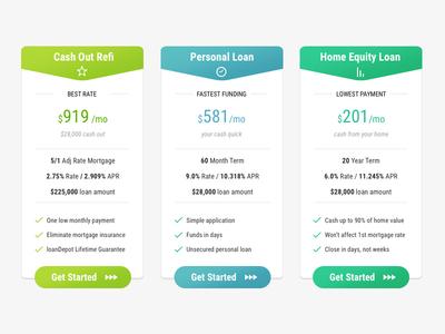 Product Comparison chart money table panel sketch comparison finance