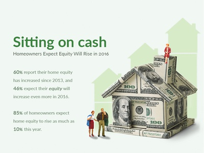 Home Equity Infographic cash money number money house equity finance infographic
