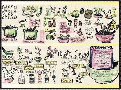 food in pastel colors and handwritten type kidlitart graphic design food illustration food editorial design hand drawn illustration