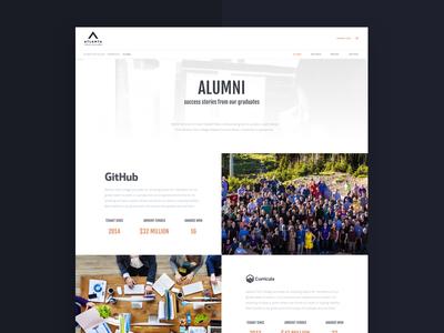 Atlanta Tech Village Alumni