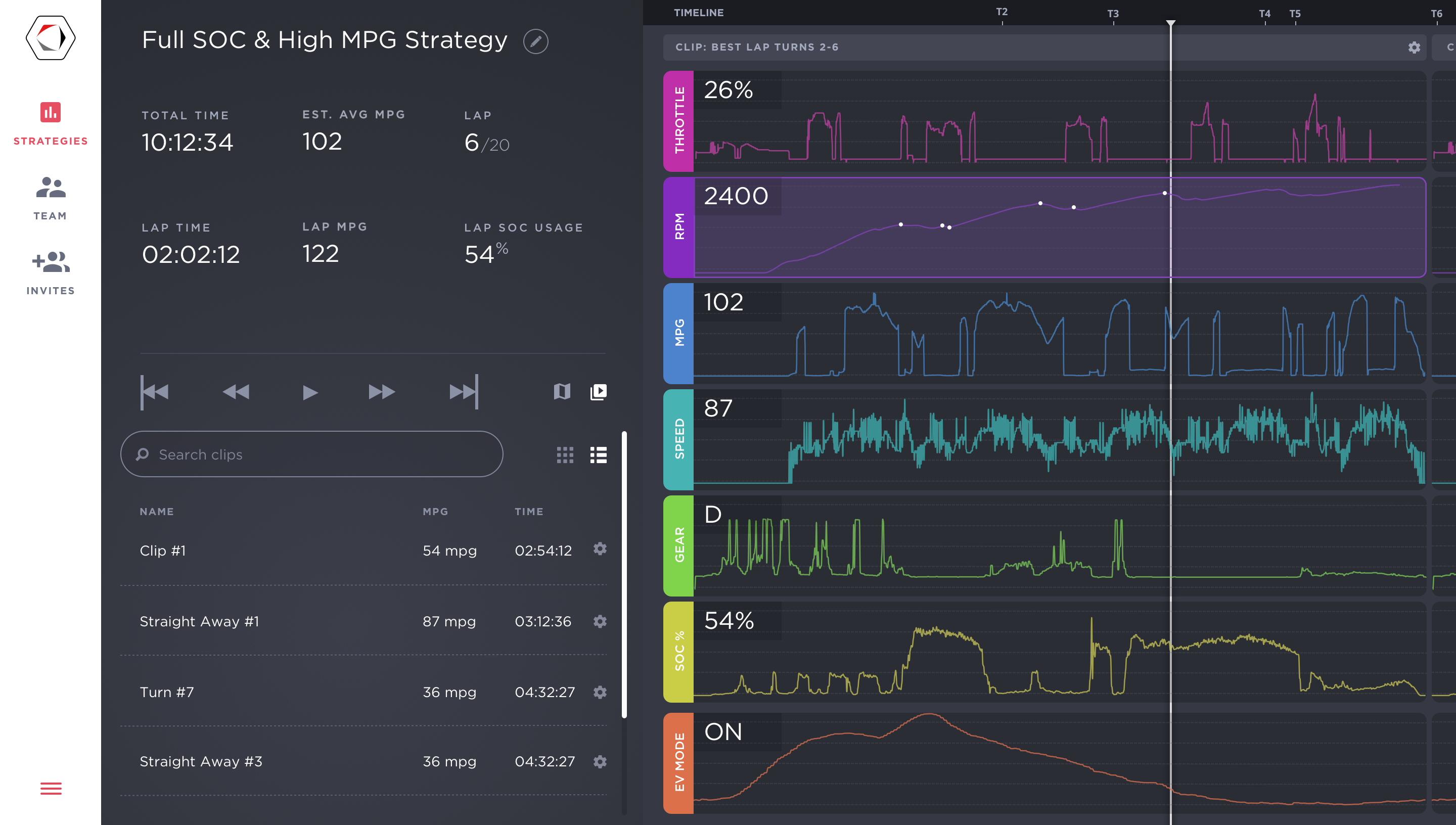 Peter deltondo toyota hyperdrive prius challenge strategy editor race chart v2 dribbble mossio attac