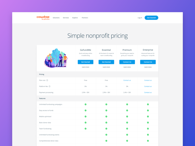 WIP Pricing Comparison Chart pricing plans pricing plan ux table ui product clean interface typography web website illustration responsive web design plans pricing table pricing page comparison chart pricing
