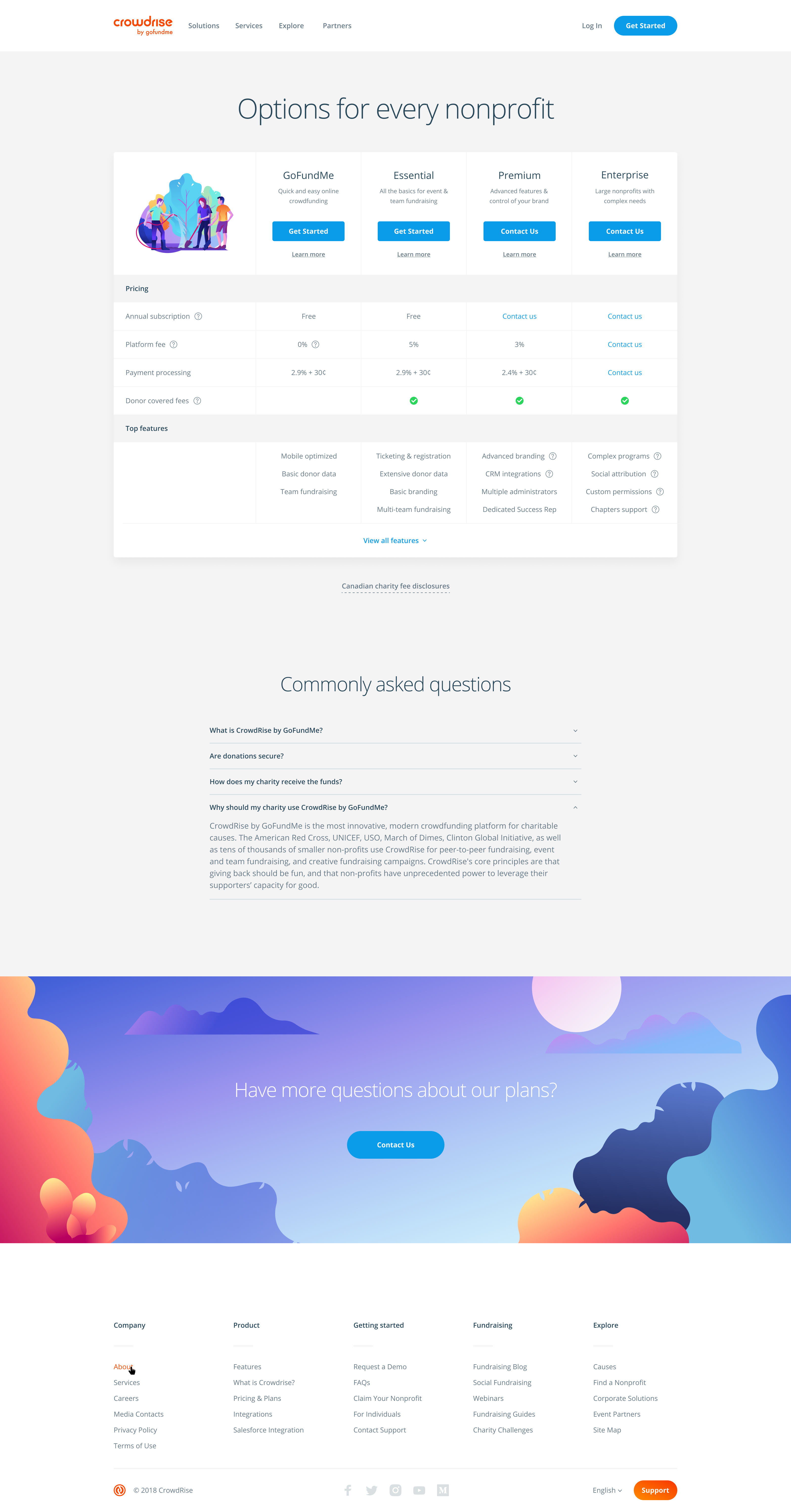 Peter deltondo crowdrise by gofundme pricing page simple attachment 2x