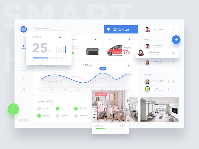 Dashboard Smart Home trend design app web graph ux ui minimal clean home smart dashboard
