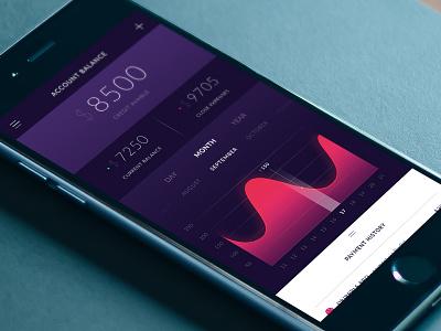 Account mockup mobile iphone interface dark clean ios ux ui app