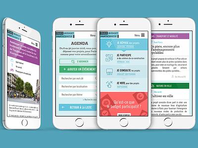 Responsive website responsive website mobile