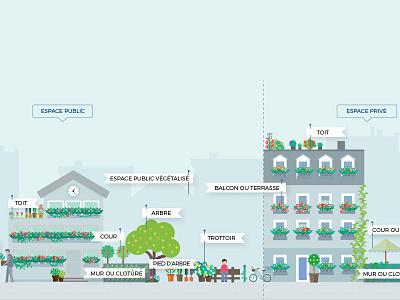 Infographic flat design vector illustration street city
