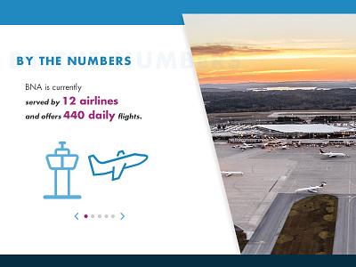 Airport Expansion landing page detail landing page text illustration carousel clean modern web