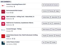 Oilwork Job Listings