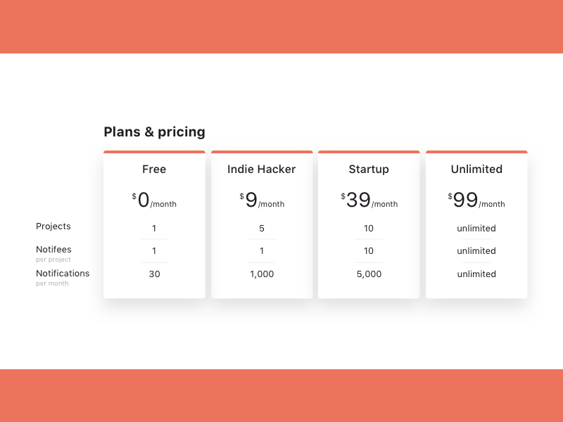 Plans And Pricing Section cards web ui landing page plans pricing