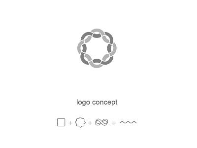Khazar bank / concept logo modern logo wordmark simple minimal logo design logomore branddesign logodesigner logodaily logomarca logoideas logoroom khazar banklogo minimallogo logobrand motion graphics graphic design logo concept