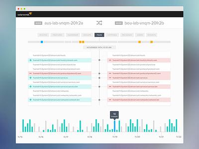File Diff Comparison Tool data visualization data enterprise interaction app web ui
