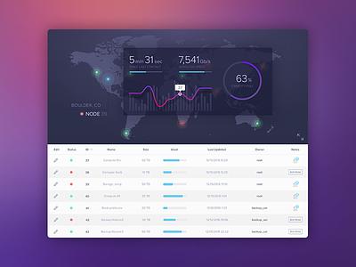 Interactive Map Dashboard data visualization web app table data interactive dashboard map