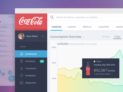 Freestyle Dashboard app ui dashboard charts