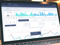 Cluster Dashboard