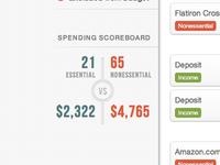 Spending Scoreboard