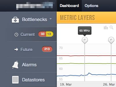 Metric dashboard
