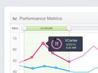 Performance Metrics V2