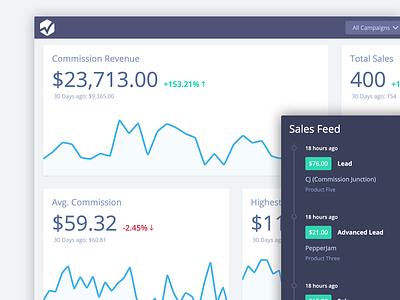 Clean Analytics Dashboard web app data visualization data graph chart dashboard ui