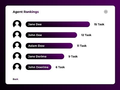 Daily UI #019 leaderboard ranking branding logo illustration figma dailyui ui interface experience interface design design app