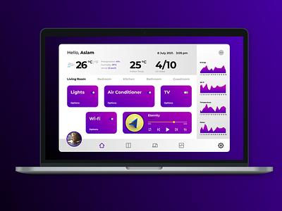 Daily UI #021 home monitor home dashboard dashboard branding logo illustration figma dailyui ui interface experience interface design design app