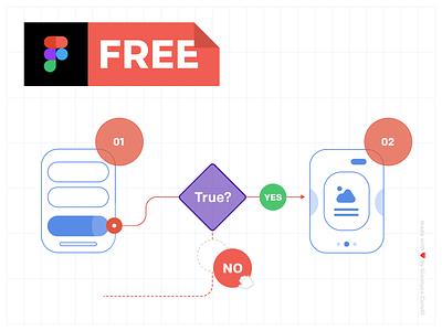 📥 KIT Flowchart 👊🏼 flowcharts user appdesign app arrow cards download mockup mockup userexperience userflow figma download free freedownload kit flowchart