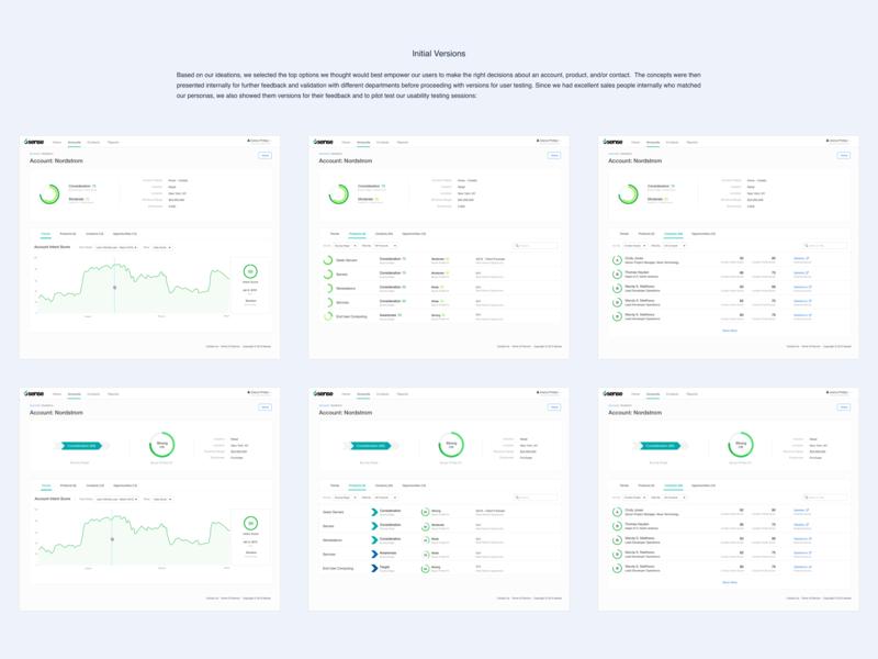 Iterations on B2B Analytics Design