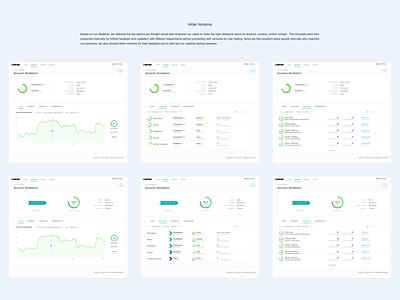 Iterations on B2B Analytics Design visual design data analytics b2b ui ux