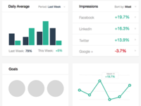 Social analytics dashboard (unfinished)
