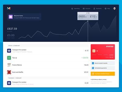 Monzo for Web data card chart graph bank banking app platform ui design web monzo