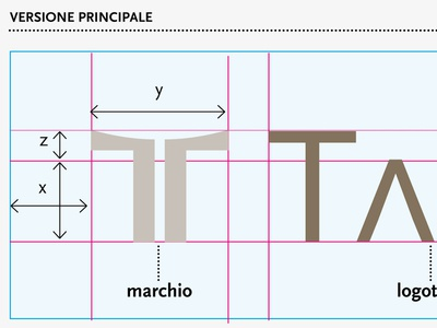 Tactile Guidelines