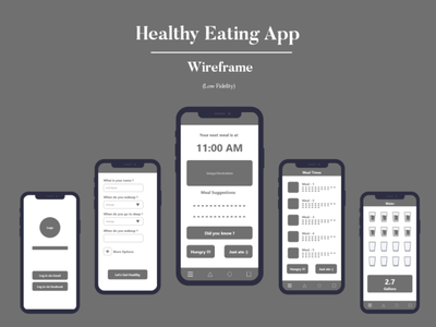 WiWireframe | Healthy Eating App | Low Fidelity Wireframe mobile app wireframe mbile app ux design uiux wireframe ui