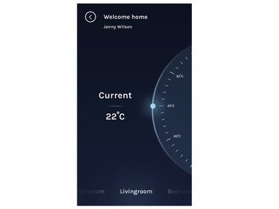 thermostat voor on mobile
