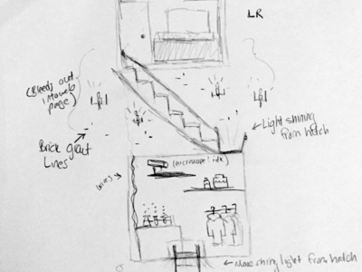 Twitch - Retrospective - Initial Sketch and Mockup twitch parallax scroller mockup sketch interaction design animation web design