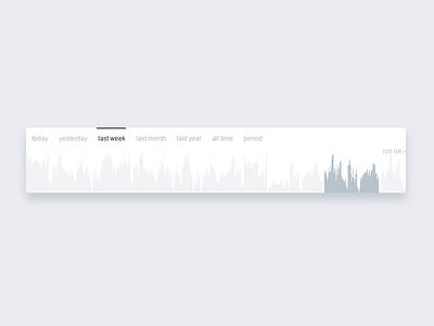 Simple data-datepicker data date range selector user interface widget datepicker ui