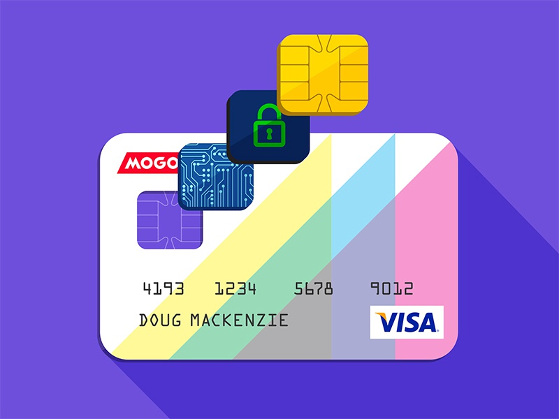 Chip & Pin Card for Mogo Finance Technology visa perspective credit card payment pin chip security illustration