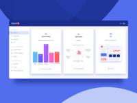 Digitalin - Overview -  Dashboard