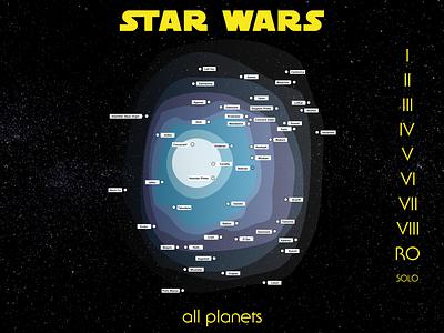Star Wars Galaxy Map starwars ui