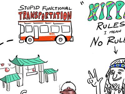 I Love Hate SF - Doodle Test