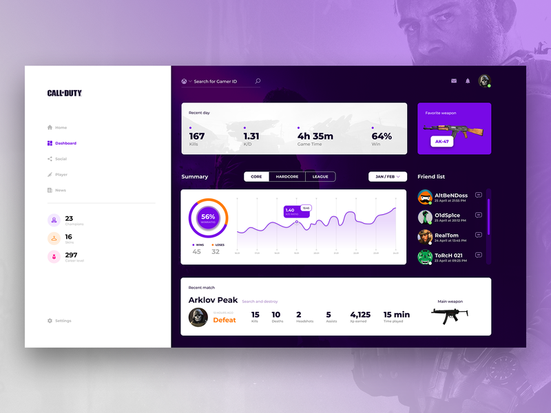Call of duty - Dashboard figma ux ui shooter game modern warfare concept dashboad call of duty cod