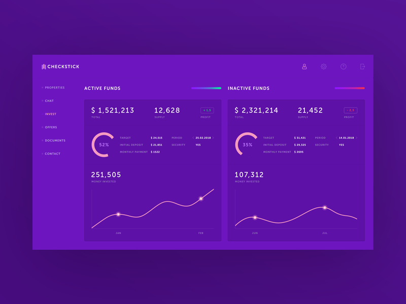 UI Dashboard ui concept invest user interface dashboard web design ux ui
