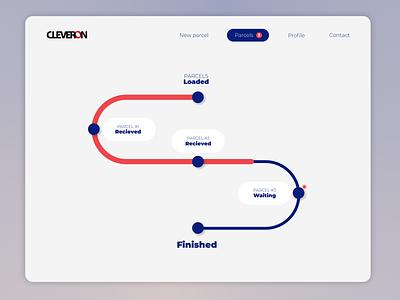Parcel  machine UI web design web design mobile ux ui