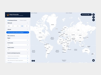 Dashboard - Global Partnership