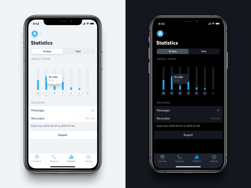 Trendy 📊 trend reports darkmode ui iphone icons statistics ios app