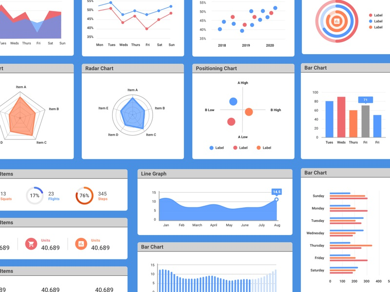 Free Data Viz Toolkit charts graphs dashboard design ux dataviz sketchapp