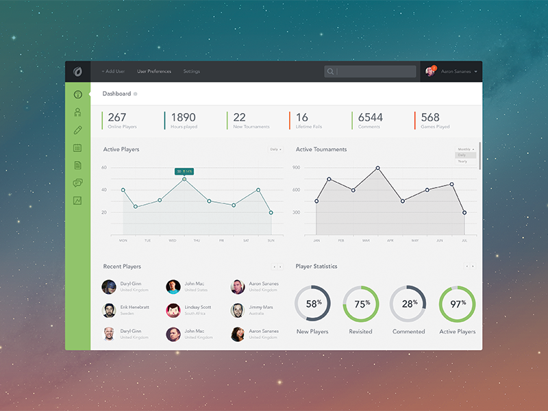 Dashboard PSD dashboard control panel psd free free psd ui admin panel button