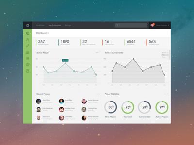 Dashboard PSD dashboard control panel psd free free psd ui admin panel button